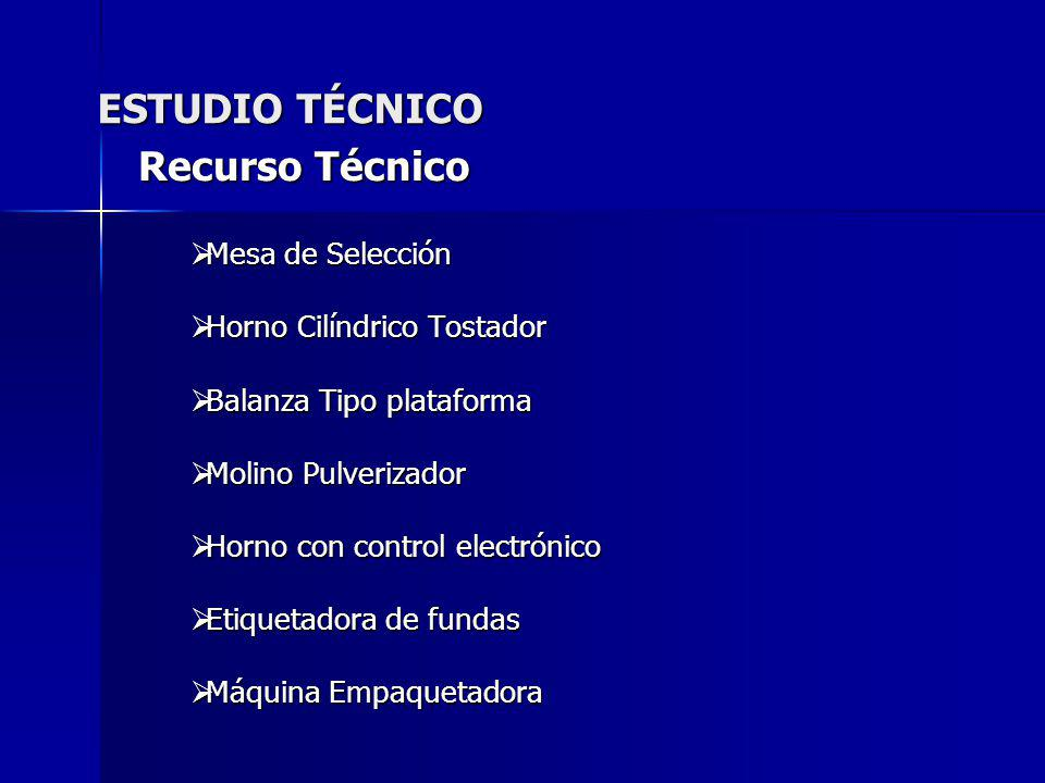 ESTUDIO TÉCNICO ESTUDIO TÉCNICO Recurso Técnico Mesa de Selección Mesa de Selección Horno Cilíndrico Tostador Horno Cilíndrico Tostador Balanza Tipo p
