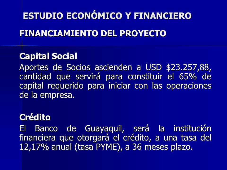 ESTUDIO ECONÓMICO Y FINANCIERO FINANCIAMIENTO DEL PROYECTO Capital Social Aportes de Socios ascienden a USD $23.257,88, cantidad que servirá para cons