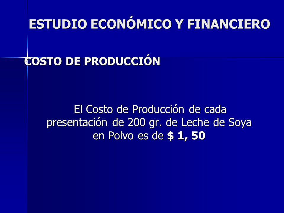 COSTO DE PRODUCCIÓN El Costo de Producción de cada presentación de 200 gr. de Leche de Soya en Polvo es de $ 1, 50 El Costo de Producción de cada pres