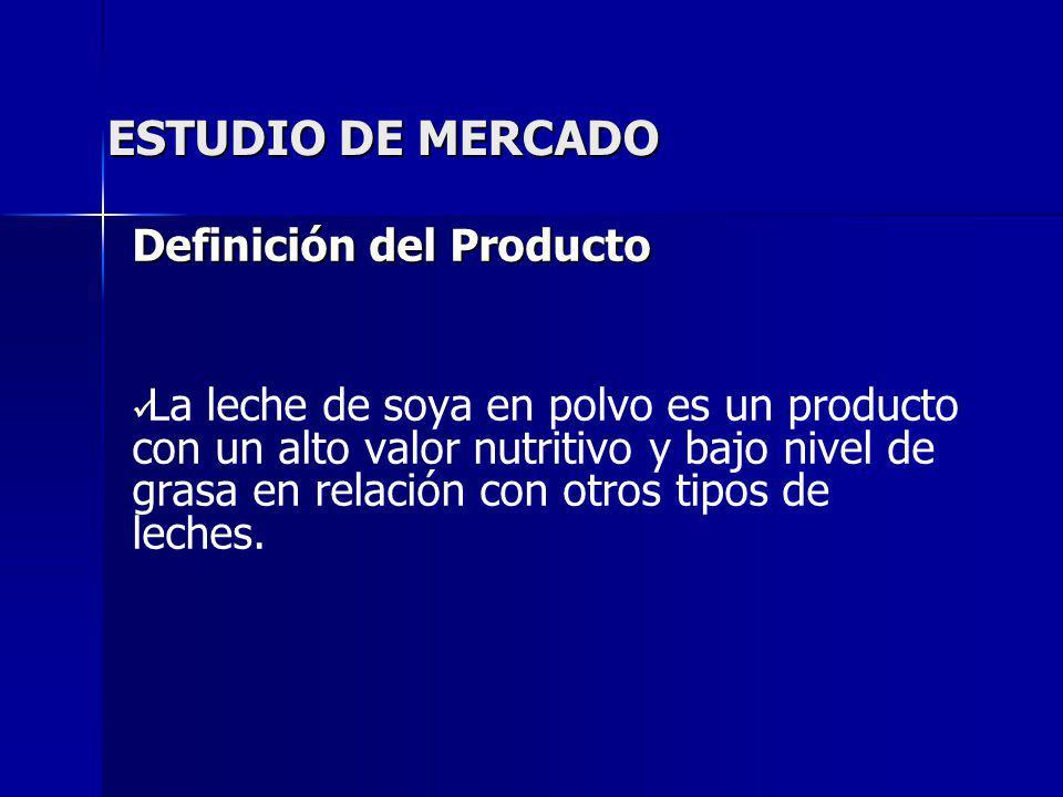 Definición del Producto La leche de soya en polvo es un producto con un alto valor nutritivo y bajo nivel de grasa en relación con otros tipos de lech