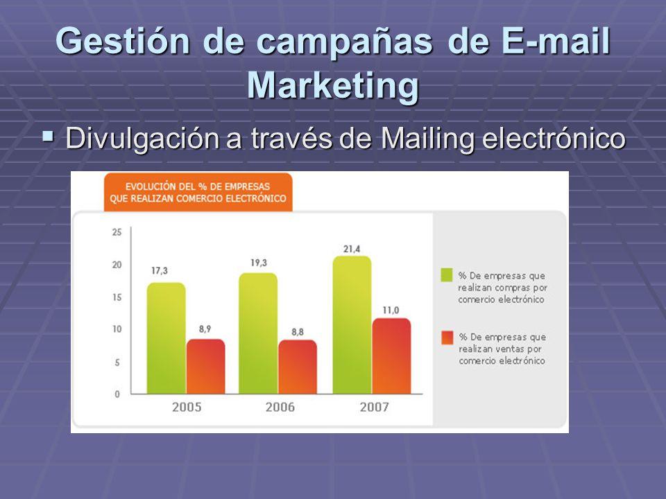 Gestión de campañas de E-mail Marketing Divulgación a través de Mailing electrónico Divulgación a través de Mailing electrónico
