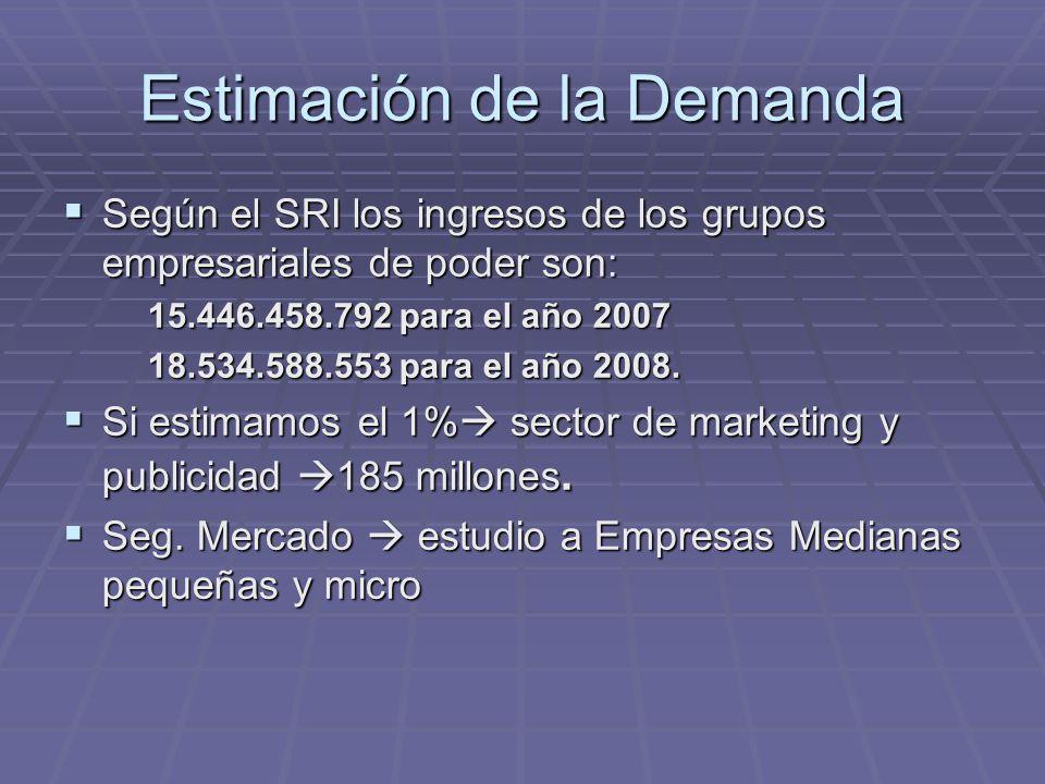 Estimación de la Demanda Según el SRI los ingresos de los grupos empresariales de poder son: Según el SRI los ingresos de los grupos empresariales de