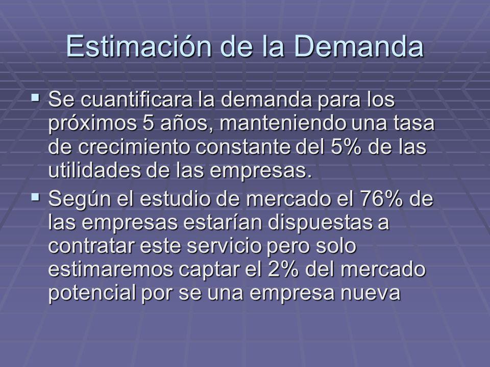 Estimación de la Demanda Se cuantificara la demanda para los próximos 5 años, manteniendo una tasa de crecimiento constante del 5% de las utilidades d