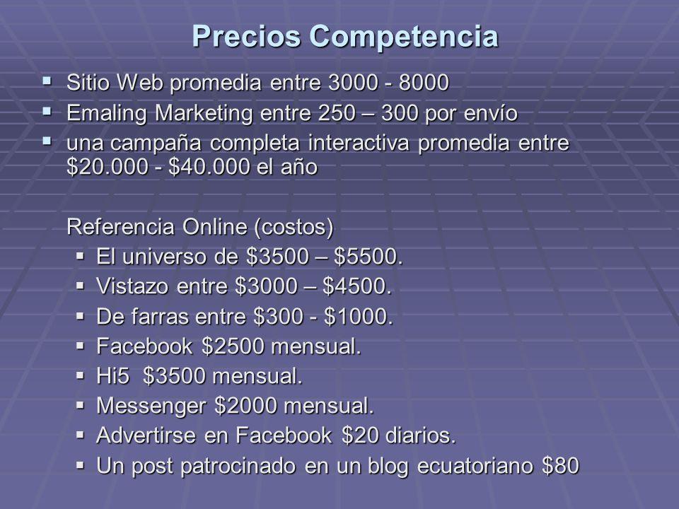 Sitio Web promedia entre 3000 - 8000 Sitio Web promedia entre 3000 - 8000 Emaling Marketing entre 250 – 300 por envío Emaling Marketing entre 250 – 30