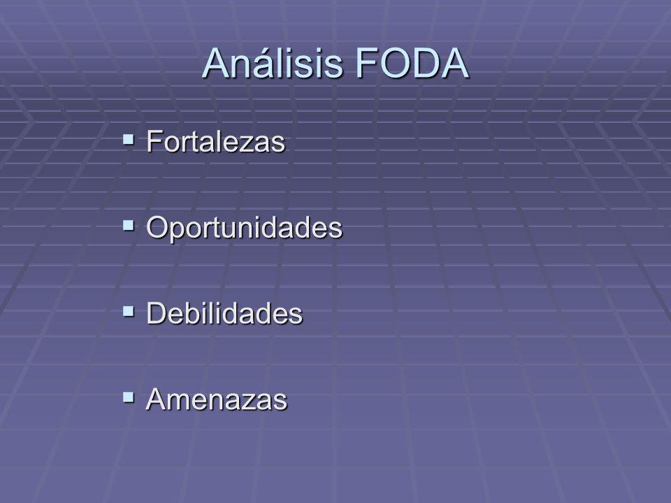 Análisis FODA Fortalezas Fortalezas Oportunidades Oportunidades Debilidades Debilidades Amenazas Amenazas