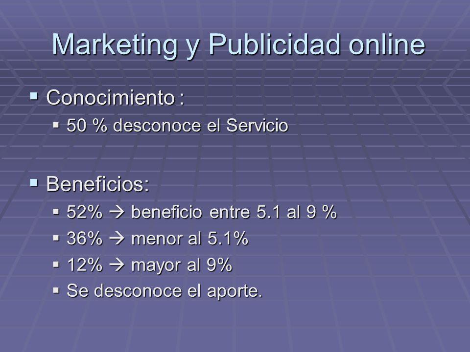 Marketing y Publicidad online Marketing y Publicidad online Conocimiento : Conocimiento : 50 % desconoce el Servicio 50 % desconoce el Servicio Benefi