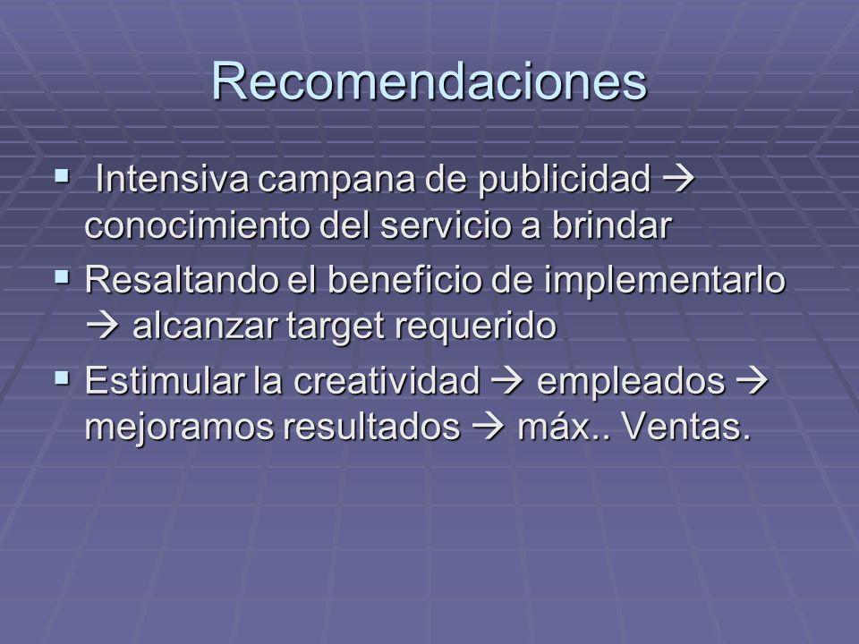 Recomendaciones Intensiva campana de publicidad conocimiento del servicio a brindar Intensiva campana de publicidad conocimiento del servicio a brinda
