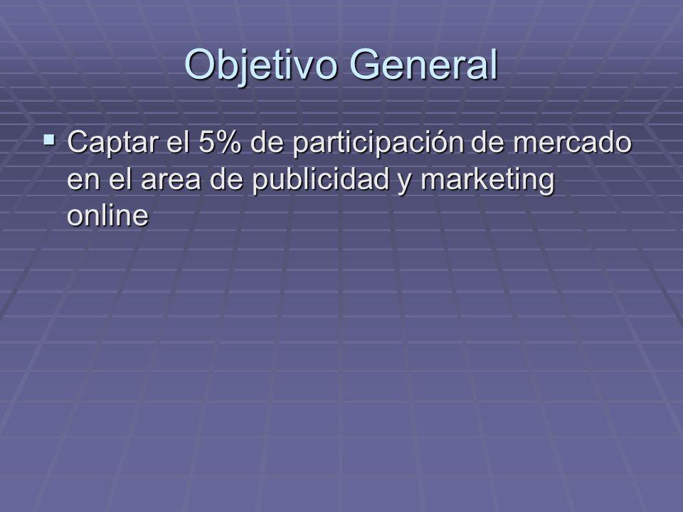 Objetivo General Captar el 5% de participación de mercado en el area de publicidad y marketing online Captar el 5% de participación de mercado en el a