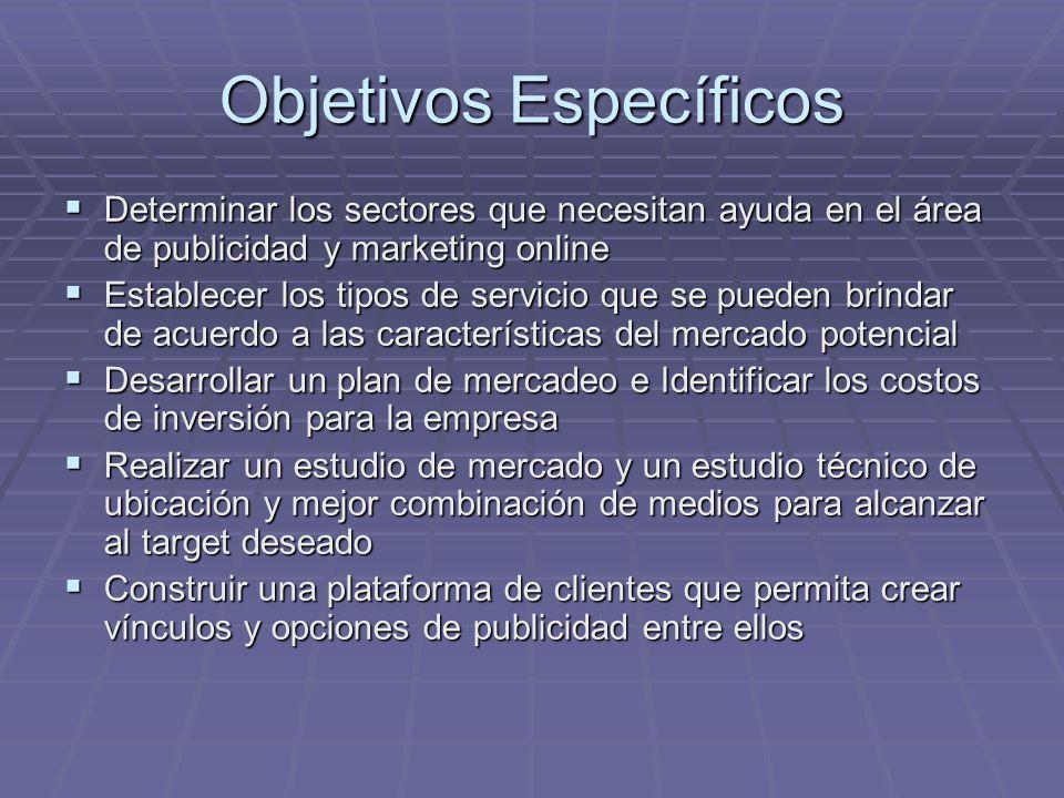 Objetivos Específicos Determinar los sectores que necesitan ayuda en el área de publicidad y marketing online Determinar los sectores que necesitan ay