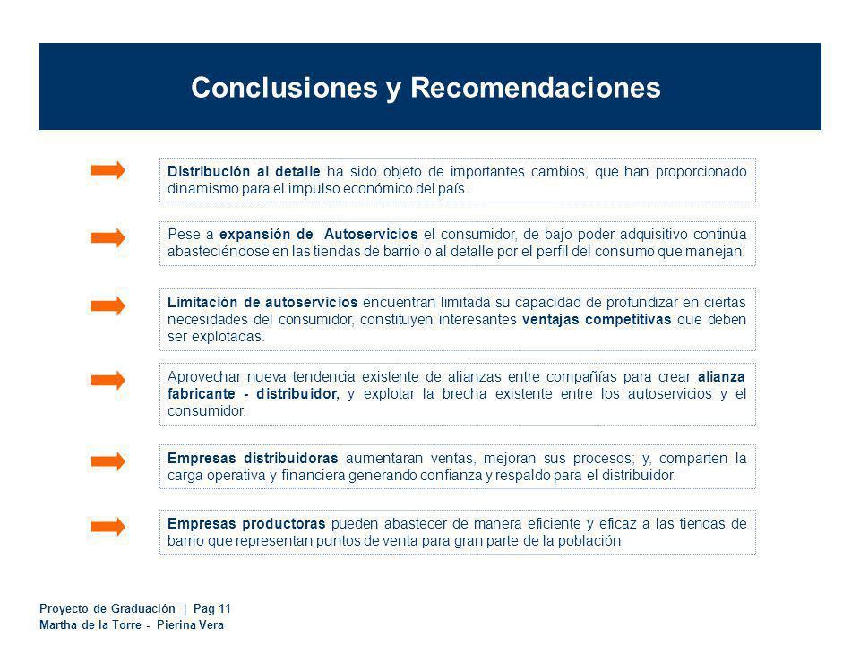 Proyecto de Graduación | Pag 11 Martha de la Torre - Pierina Vera Conclusiones y Recomendaciones Distribución al detalle ha sido objeto de importantes cambios, que han proporcionado dinamismo para el impulso económico del país.