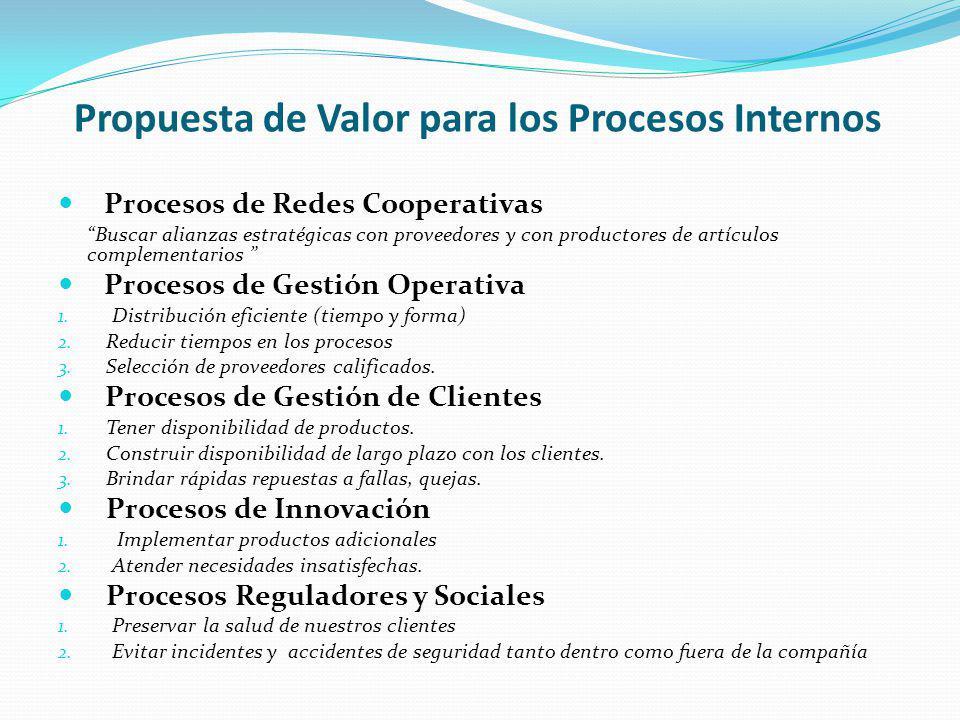 Propuesta de Valor para los Procesos Internos Procesos de Redes Cooperativas Buscar alianzas estratégicas con proveedores y con productores de artícul