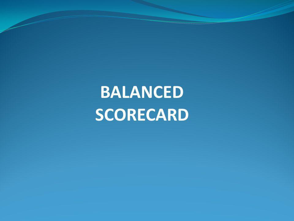 TEORIA DEL BSC Lo que uno mide, es lo que logrará.