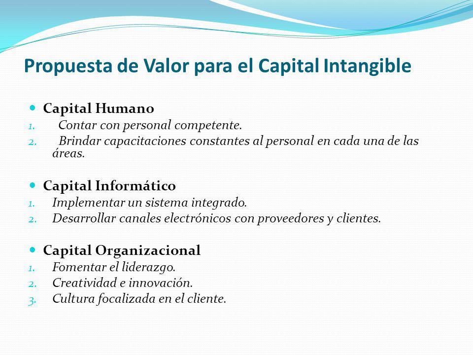 Propuesta de Valor para el Capital Intangible Capital Humano 1. Contar con personal competente. 2. Brindar capacitaciones constantes al personal en ca