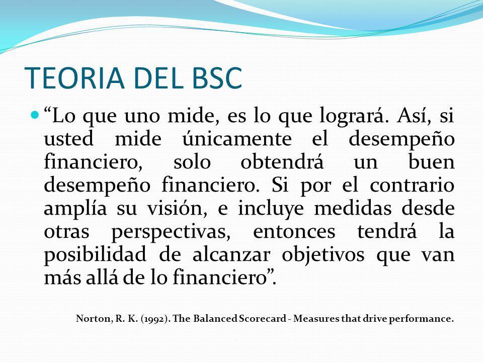 TEORIA DEL BSC Lo que uno mide, es lo que logrará. Así, si usted mide únicamente el desempeño financiero, solo obtendrá un buen desempeño financiero.