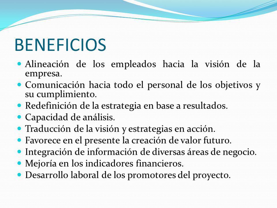 PERSPECTIVAS Perspectiva financiera La información precisa y actualizada sobre el desempeño financiero siempre será una prioridad.
