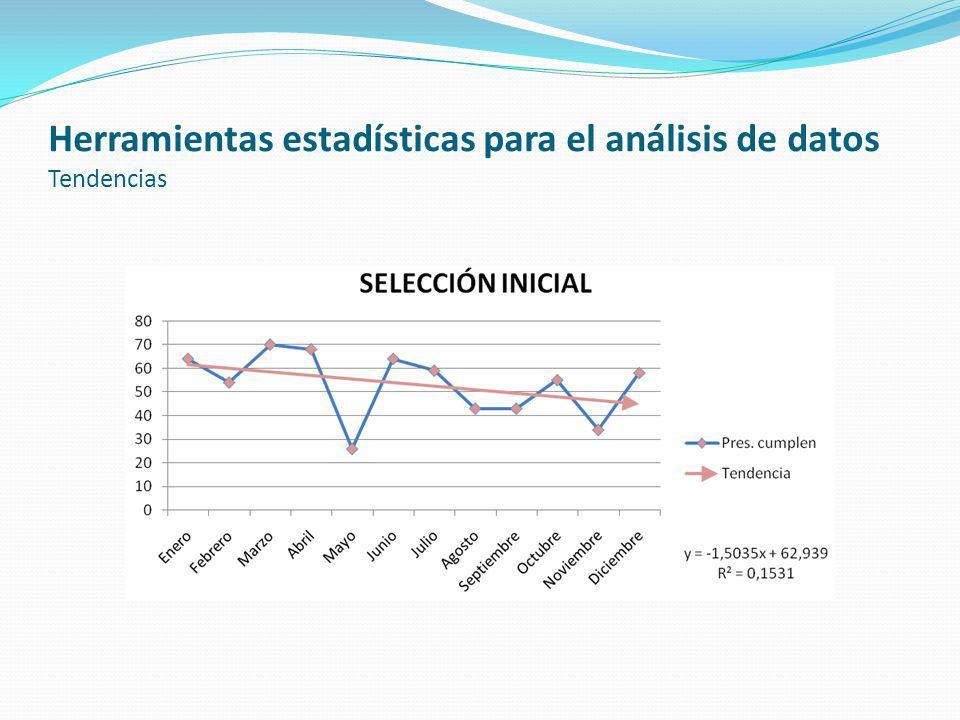 Herramientas estadísticas para el análisis de datos Tendencias