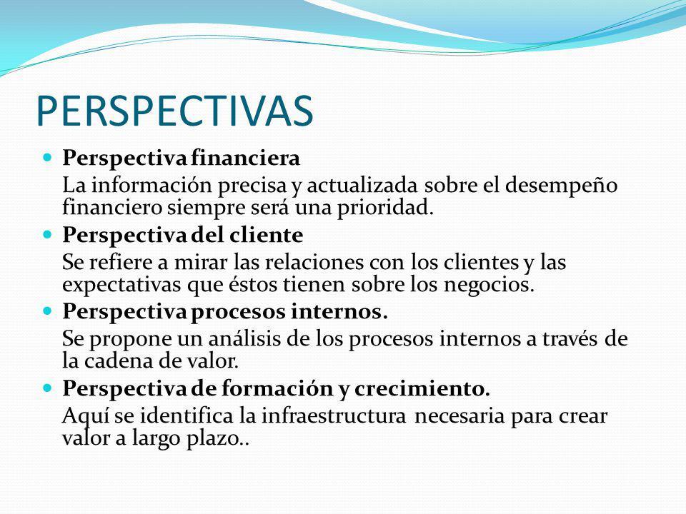 PERSPECTIVAS Perspectiva financiera La información precisa y actualizada sobre el desempeño financiero siempre será una prioridad. Perspectiva del cli