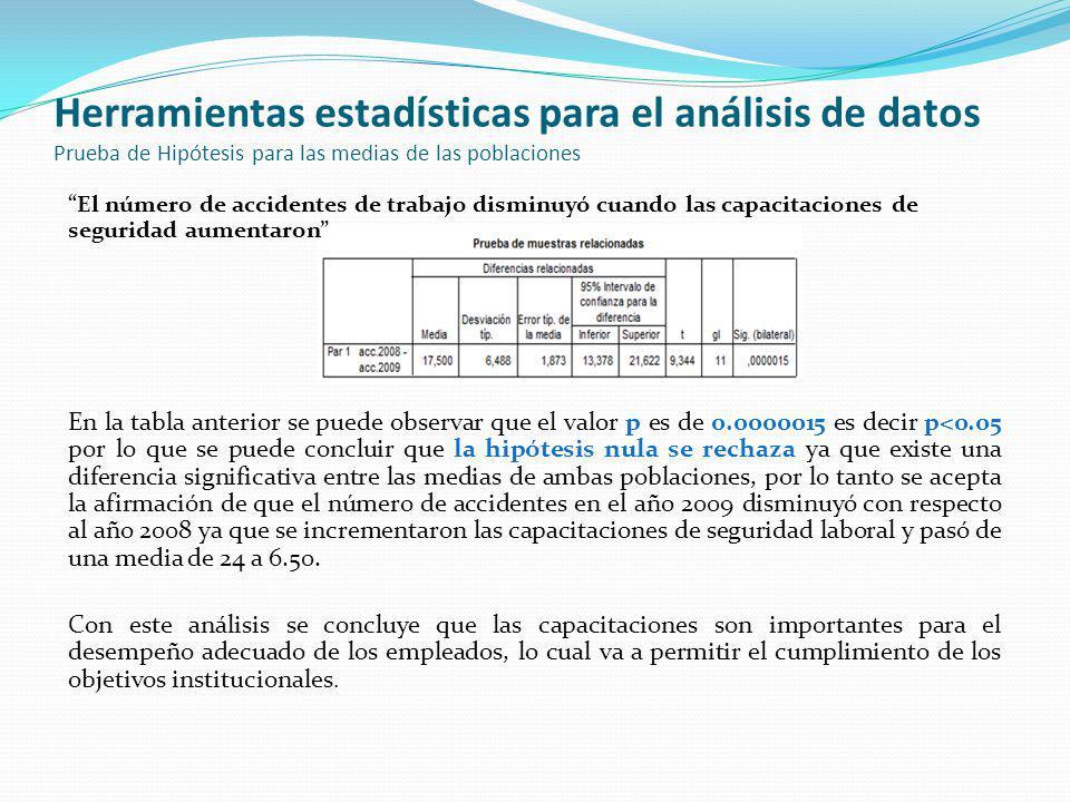 Herramientas estadísticas para el análisis de datos Prueba de Hipótesis para las medias de las poblaciones El número de accidentes de trabajo disminuy