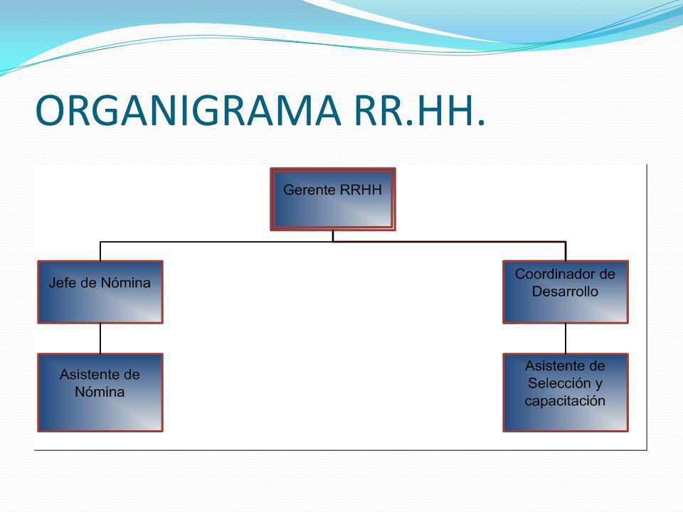 Propuesta de Valor para el Capital Intangible Capital Humano 1.