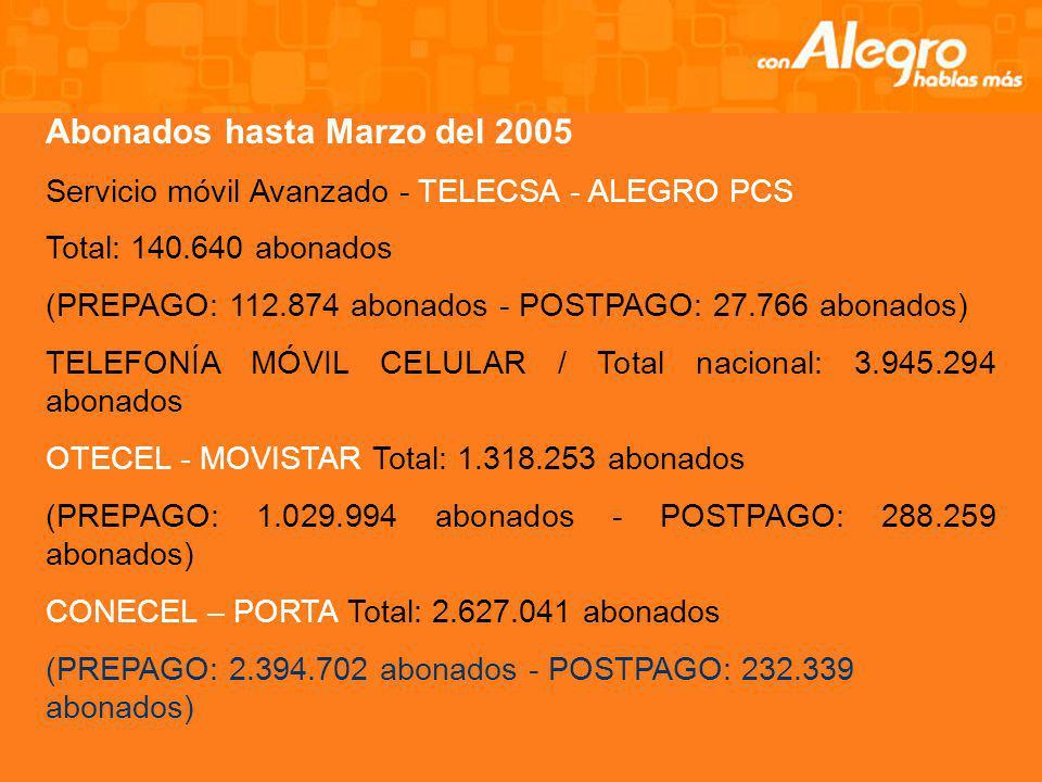 COMPETENCIA II Otecel (Movistar) en 1999 su número de usuarios ascendió a 1.2 millones hasta finales de febrero pasado y sus redes están presentes en