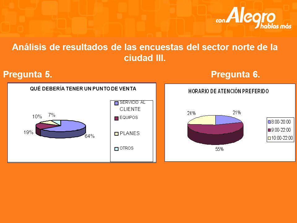 Análisis de resultados de las encuestas del sector norte de la ciudad II. Pregunta 3.Pregunta 4.
