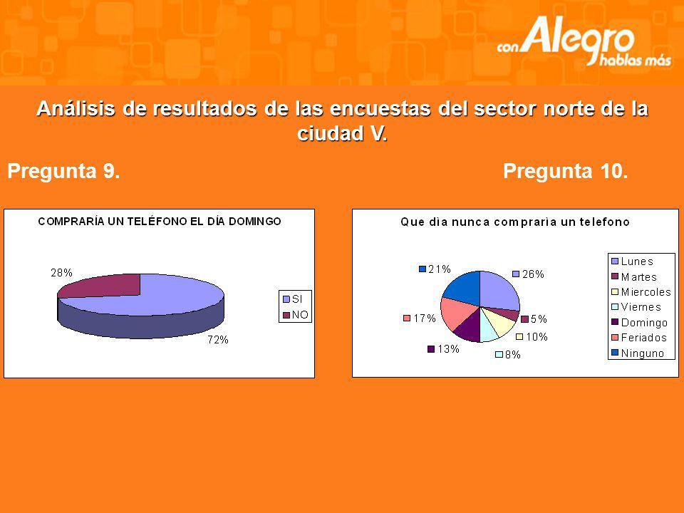 Análisis de resultados de las encuestas del sector norte de la ciudad IV. Pregunta 7.Pregunta 8.