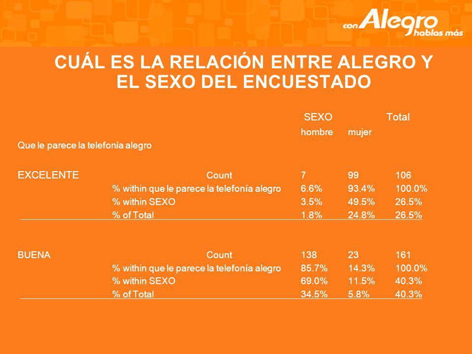 Alborada Etapa 10, C.C. La Rotonda Isla sector Pyca Móvil: 096046894 E-mail: 799@alegropcs.com799@alegropcs.com Centro Comercial Mall del Sol local, p
