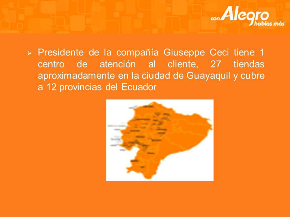 HISTORIA La telefonía móvil Alegro Pcs es la marca de Telecomunicaciones Móviles del Ecuador TELECSA S.A empezó a operar en el año 2003 distribuidor d