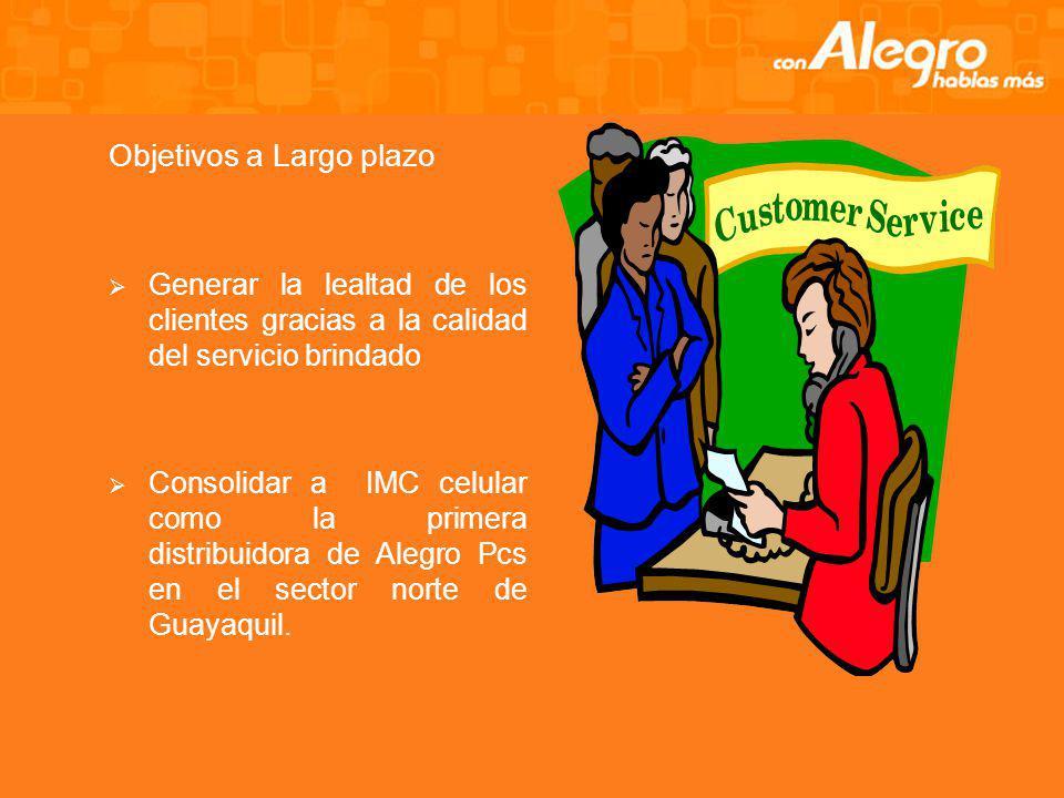 OBJETIVOS DEL PLAN DE MARKETING Objetivos a Corto Plazo Dar a conocer por lo menos a un 25% de los habitantes del sector norte de la ciudad de Guayaqu