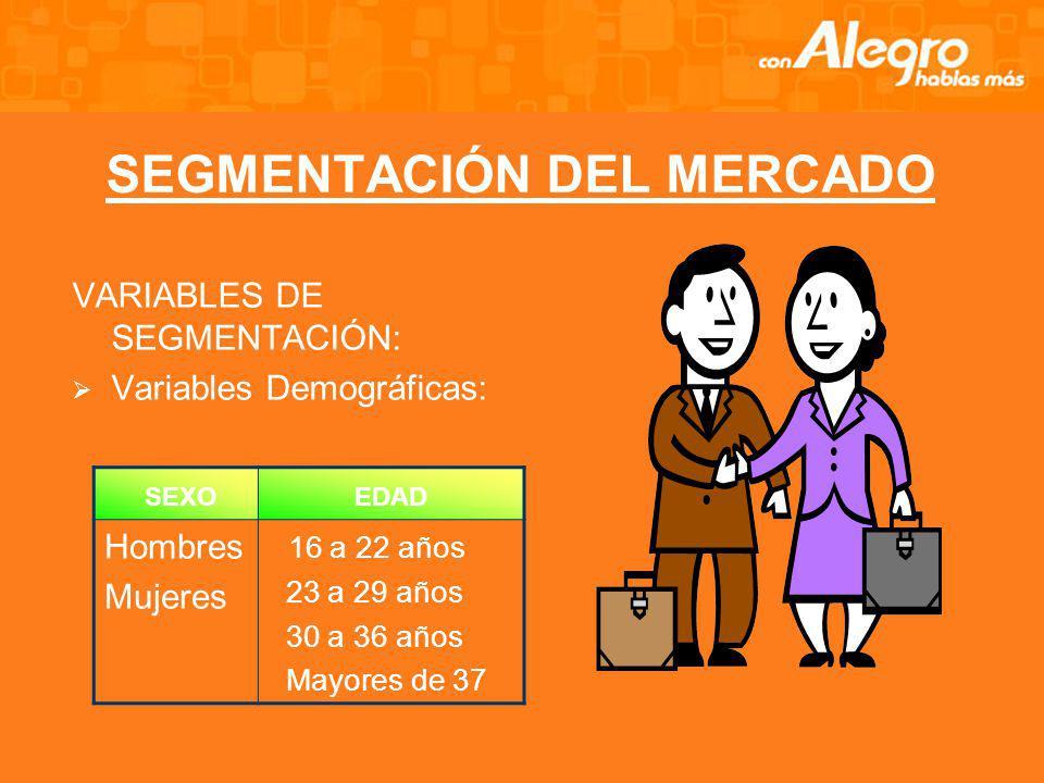 Objetivos a Largo plazo Generar la lealtad de los clientes gracias a la calidad del servicio brindado Consolidar a IMC celular como la primera distrib