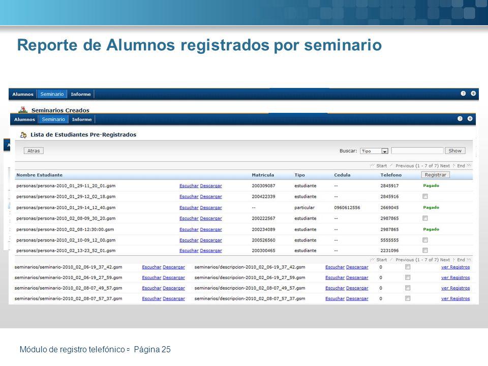 Reporte de Alumnos registrados por seminario Módulo de registro telefónico Página 25