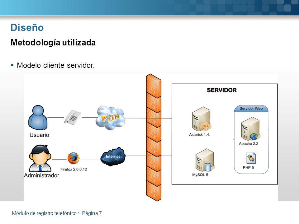 Módulo de registro telefónico Página 7 Diseño Modelo cliente servidor. Metodología utilizada