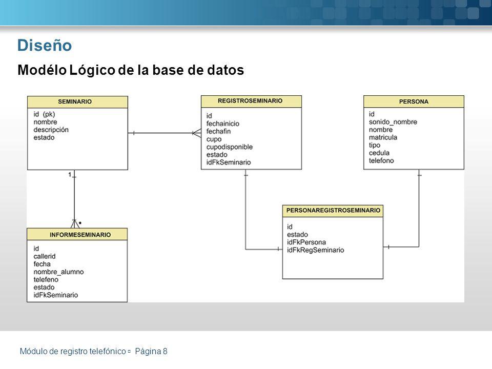 Módulo de registro telefónico Página 8 Diseño Modélo Lógico de la base de datos
