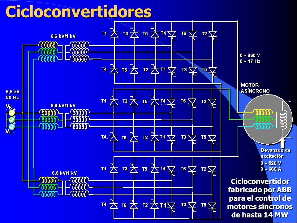 Cicloconvertidor fabricado por ABB para el control de motores síncronos de hasta 14 MW Cicloconvertidores
