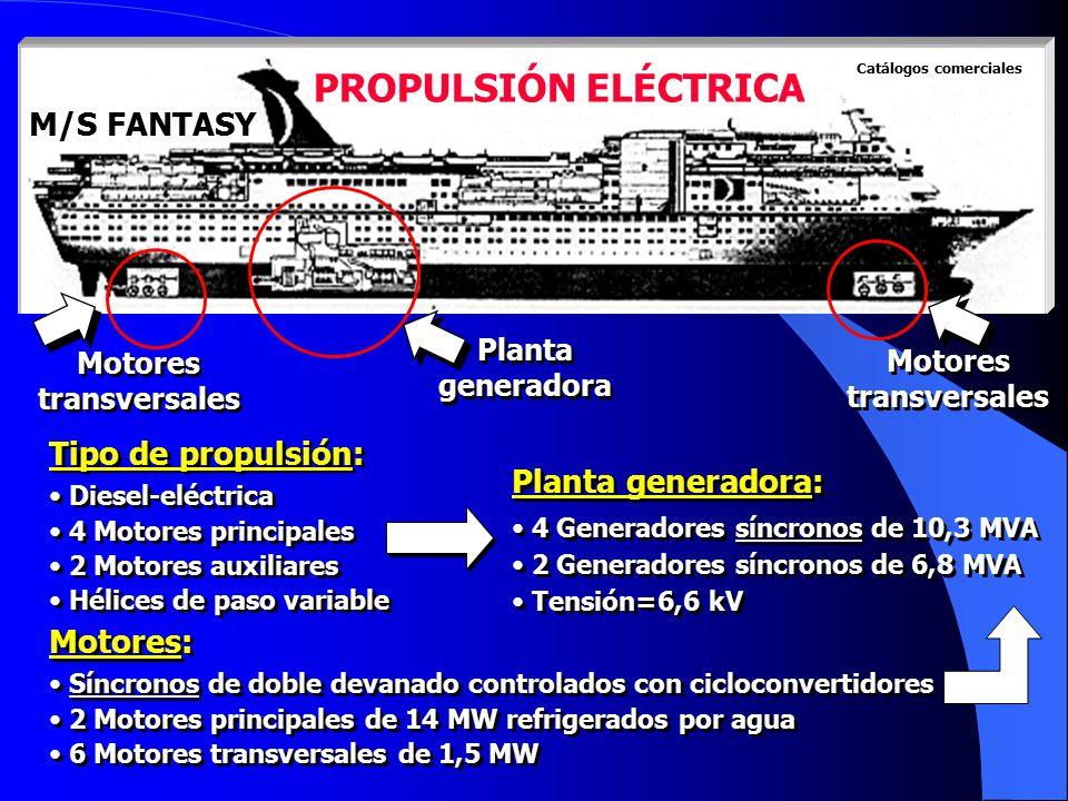 M/S FANTASY Planta generadora Motores transversales Motores transversales Planta generadora: 4 Generadores síncronos de 10,3 MVA 2 Generadores síncronos de 6,8 MVA Tensión=6,6 kV Planta generadora: 4 Generadores síncronos de 10,3 MVA 2 Generadores síncronos de 6,8 MVA Tensión=6,6 kV Motores: Síncronos de doble devanado controlados con cicloconvertidores 2 Motores principales de 14 MW refrigerados por agua 6 Motores transversales de 1,5 MW Motores: Síncronos de doble devanado controlados con cicloconvertidores 2 Motores principales de 14 MW refrigerados por agua 6 Motores transversales de 1,5 MW Tipo de propulsión: Diesel-eléctrica 4 Motores principales 2 Motores auxiliares Hélices de paso variable Tipo de propulsión: Diesel-eléctrica 4 Motores principales 2 Motores auxiliares Hélices de paso variable Motores transversales Motores transversales PROPULSIÓN ELÉCTRICA Catálogos comerciales