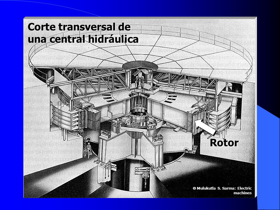 Corte transversal de una central hidráulica Rotor Mulukutla S.