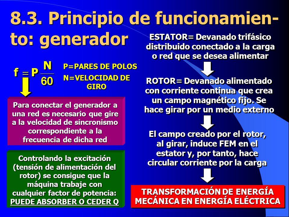 ESTATOR= Devanado trifásico distribuido conectado a la carga o red que se desea alimentar ESTATOR= Devanado trifásico distribuido conectado a la carga o red que se desea alimentar ROTOR= Devanado alimentado con corriente continua que crea un campo magnético fijo.