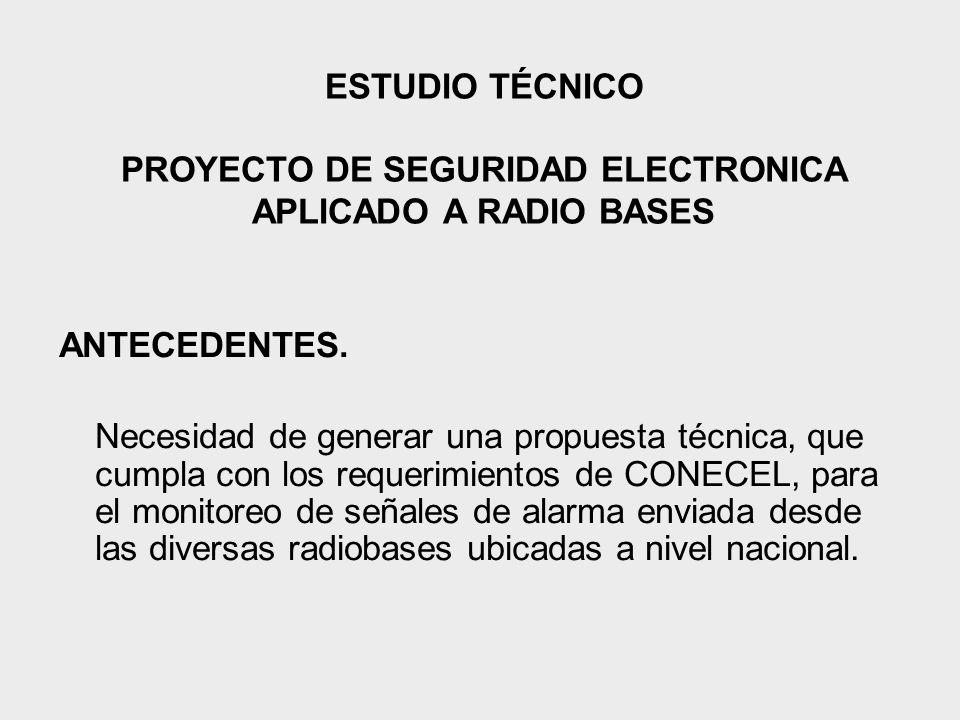 ESTUDIO TÉCNICO PROYECTO DE SEGURIDAD ELECTRONICA APLICADO A RADIO BASES ANTECEDENTES.