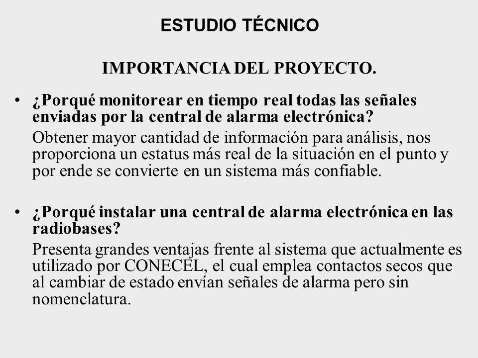 ESTUDIO TÉCNICO IMPORTANCIA DEL PROYECTO.