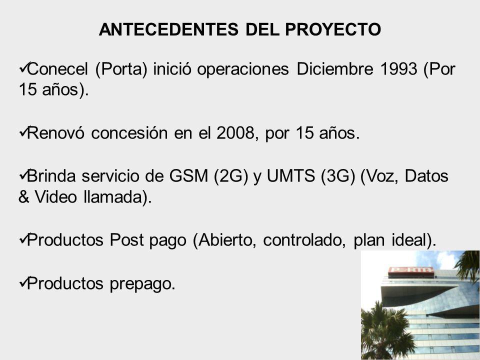 ANTECEDENTES DEL PROYECTO Conecel (Porta) inició operaciones Diciembre 1993 (Por 15 años).