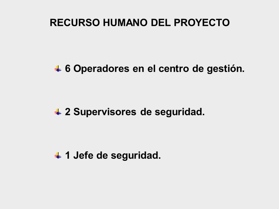RECURSO HUMANO DEL PROYECTO 6 Operadores en el centro de gestión.