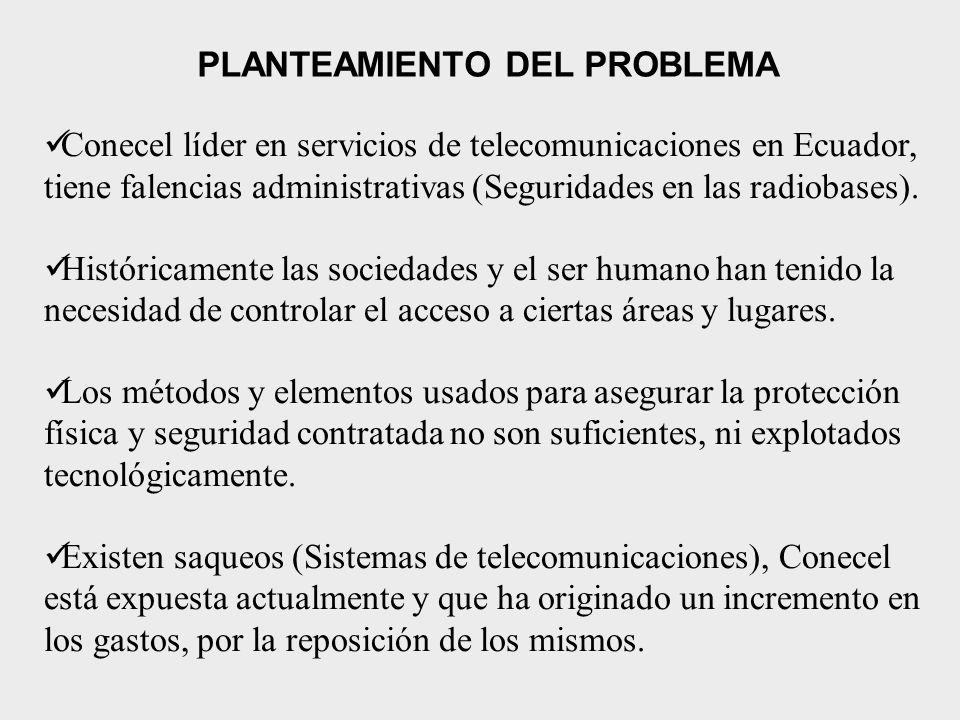 PLANTEAMIENTO DEL PROBLEMA Conecel líder en servicios de telecomunicaciones en Ecuador, tiene falencias administrativas (Seguridades en las radiobases).