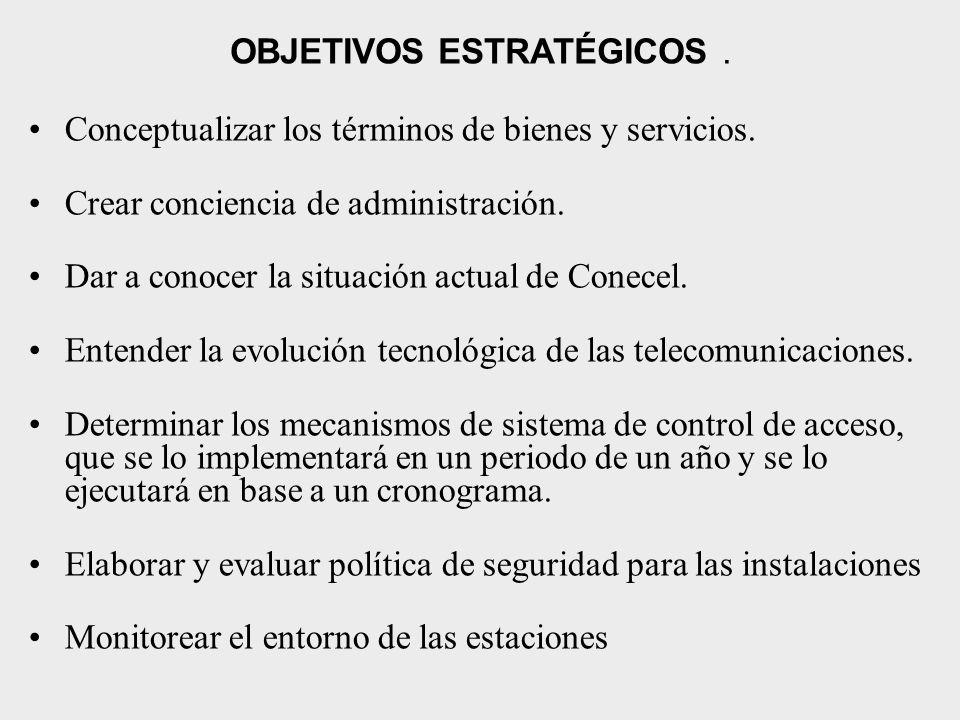 OBJETIVOS ESTRATÉGICOS.Conceptualizar los términos de bienes y servicios.