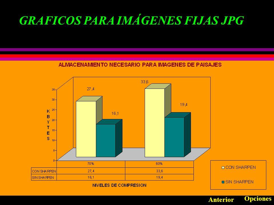 GRAFICOS PARA IMÁGENES FIJAS JPG Anterior Opciones
