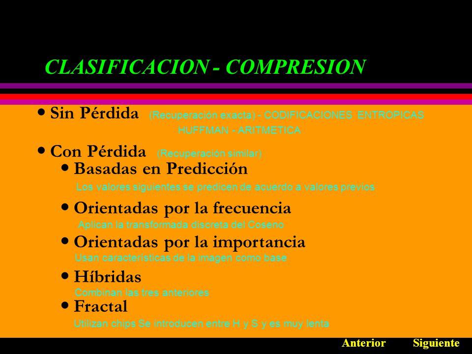 CLASIFICACION - COMPRESION Sin Pérdida (Recuperación exacta) - CODIFICACIONES ENTROPICAS HUFFMAN - ARITMETICA Con Pérdida (Recuperación similar) Basadas en Predicción Los valores siguientes se predicen de acuerdo a valores previos Orientadas por la frecuencia Aplican la transformada discreta del Coseno Orientadas por la importancia Usan características de la imagen como base Híbridas Combinan las tres anteriores Fractal Utilizan chips Se introducen entre H y S y es muy lenta AnteriorSiguiente
