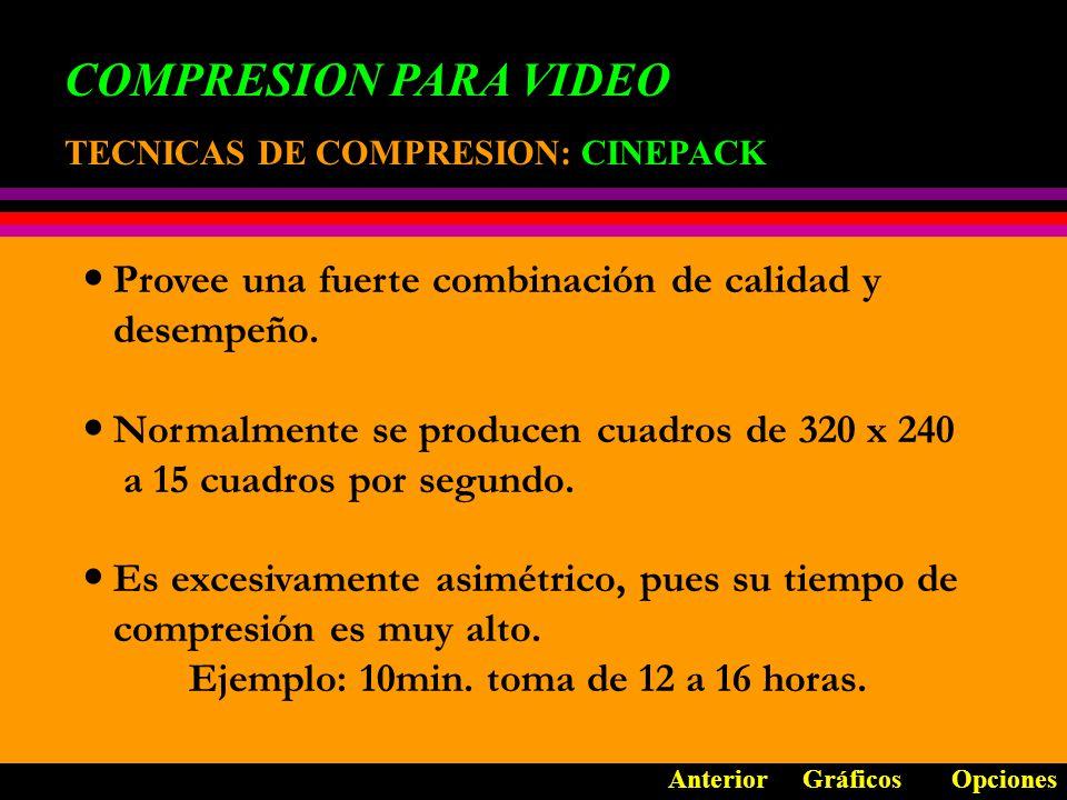 COMPRESION PARA VIDEO TECNICAS DE COMPRESION Cinepack Indeo Codificación de longitud en tiempo de ejecución Microsoft Video 1 ESTANDARES DE COMPRESION Motion JPEG H.261 MPEG Opciones