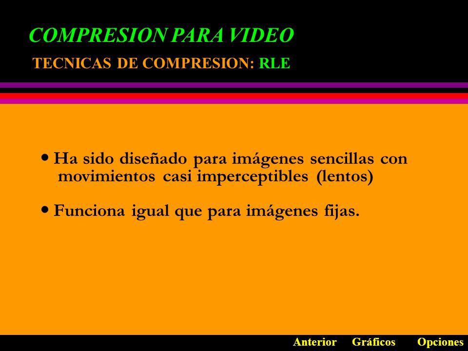 COMPRESION PARA VIDEO TECNICAS DE COMPRESION: INDEO Es el aporte de Intel al mercado de compresión Provee una fuerte combinación de calidad y desempeño.