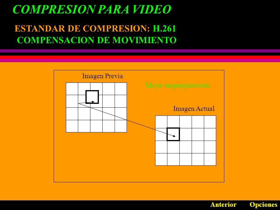 COMPRESION PARA VIDEO ESTANDAR DE COMPRESION: H.261 OpcionesAnterior 12 34 56 34 12 1112 910 8 65 7 1 2 3 123456789 11 1213141516171819202122 23242526