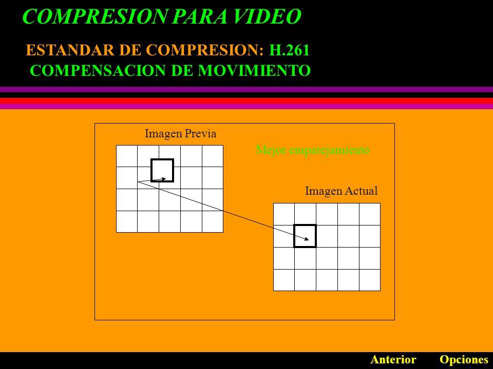 COMPRESION PARA VIDEO ESTANDAR DE COMPRESION: H.261 OpcionesAnterior 12 34 56 34 12 1112 910 8 65 7 1 2 3 123456789 11 1213141516171819202122 2324252627282930 3233 Y C B C R GOB CIF QCIF ESTRUCTURA DEL DECODIFICADOR Siguiente