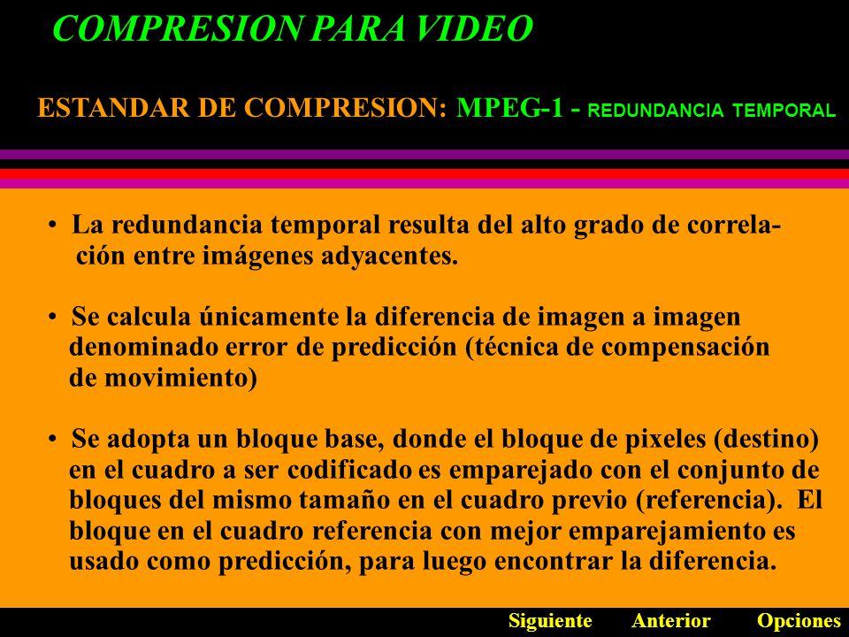 COMPRESION PARA VIDEO ESTANDAR DE COMPRESION: MPEG - ESTANDAR DE COMPRESION: MPEG - REDUNDANCIA ESPACIAL OpcionesAnterior MPEG es una combinación de ISO JPEG y el CCITT H.261 Técnica intra-frame, codifica cada imagen de manera individual Divide la imagen en bloques de 8 x 8 y luego aplica DCT a cada bloque, obteniendo 8 x 8 coeficientes DCT; luego se cuantifica.